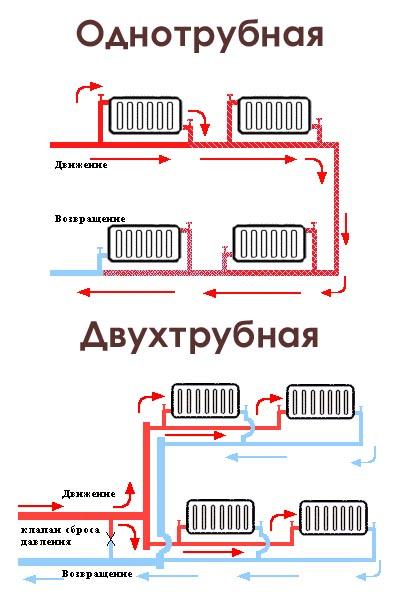 Схема жидкостных отопительных