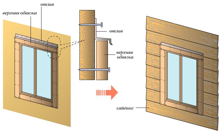 Монтаж сайдинга в деревянных домах
