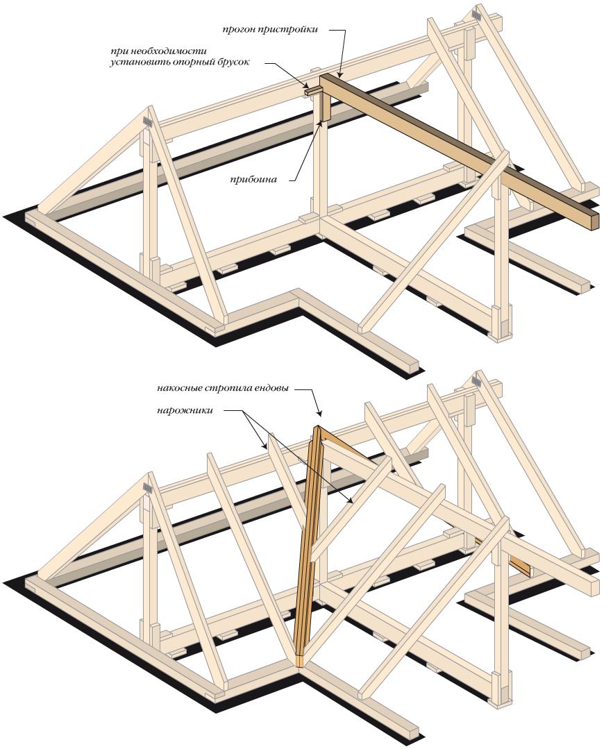 Учимся производить врезание одной крыши в другую. Формы сложных крыш