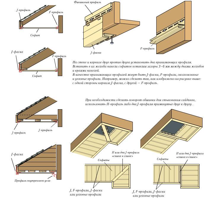 Как сделать свесы крыши - Приморско-Ахтарск