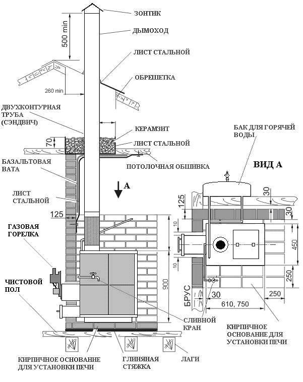 схемы конструкции и сборки
